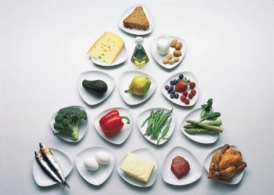 Правила раздельного питания ч2
