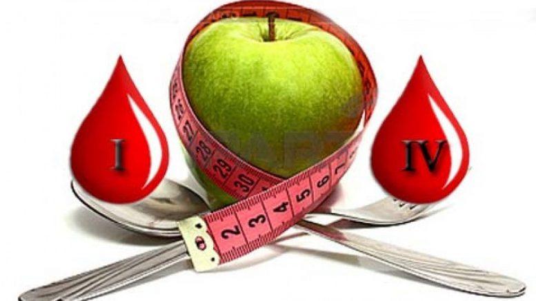 Диета IV группы крови